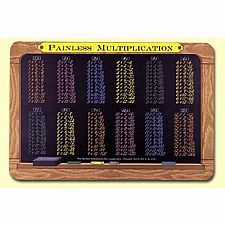 Multiplication Tables Placemat